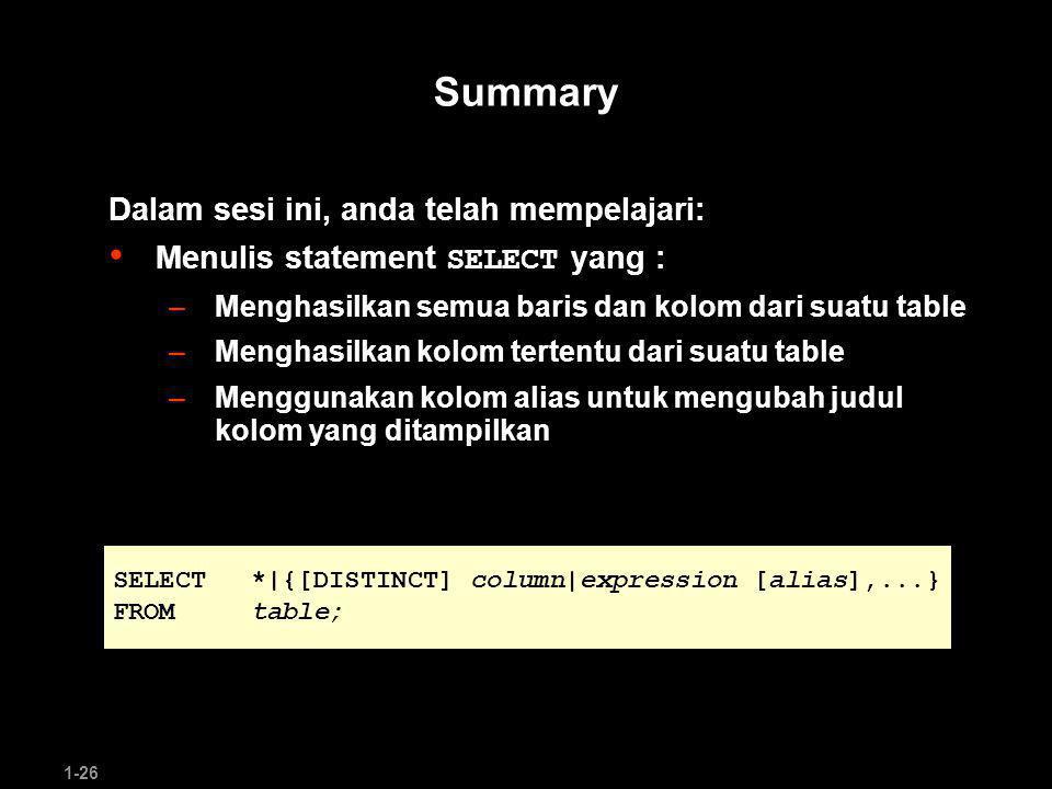 1-26 Summary SELECT*|{[DISTINCT] column|expression [alias],...} FROMtable; SELECT*|{[DISTINCT] column|expression [alias],...} FROMtable; Dalam sesi ini, anda telah mempelajari: Menulis statement SELECT yang : –Menghasilkan semua baris dan kolom dari suatu table –Menghasilkan kolom tertentu dari suatu table –Menggunakan kolom alias untuk mengubah judul kolom yang ditampilkan