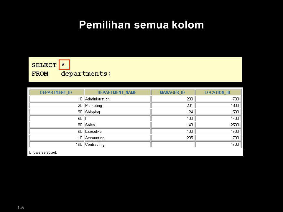 1-6 Pemilihan kolom tertentu SELECT department_id, location_id FROM departments;