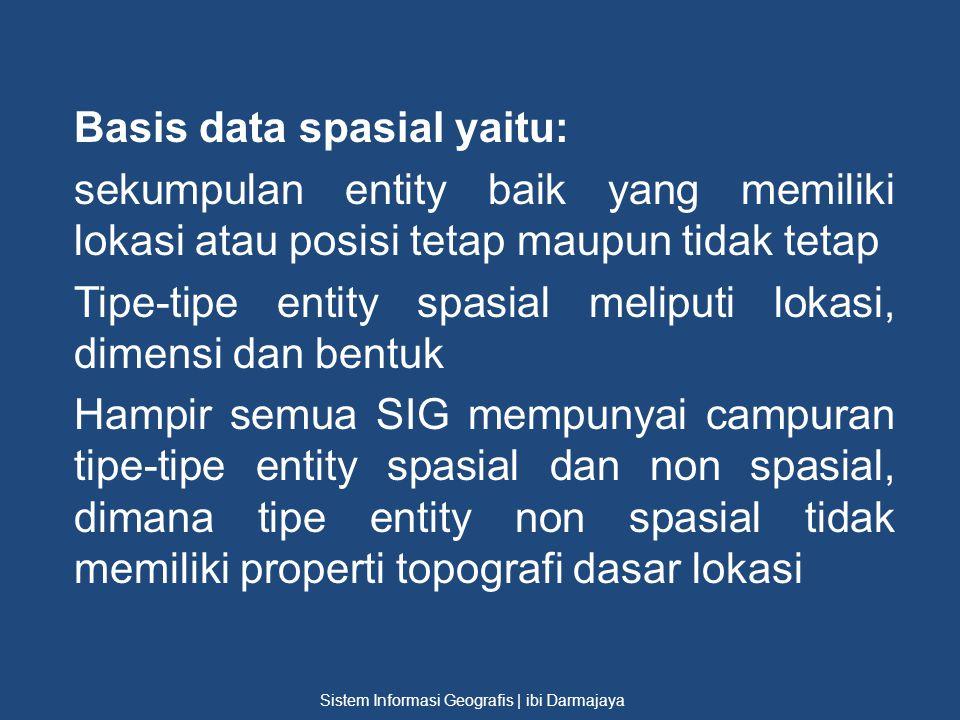 Basis data spasial yaitu: sekumpulan entity baik yang memiliki lokasi atau posisi tetap maupun tidak tetap Tipe-tipe entity spasial meliputi lokasi, d