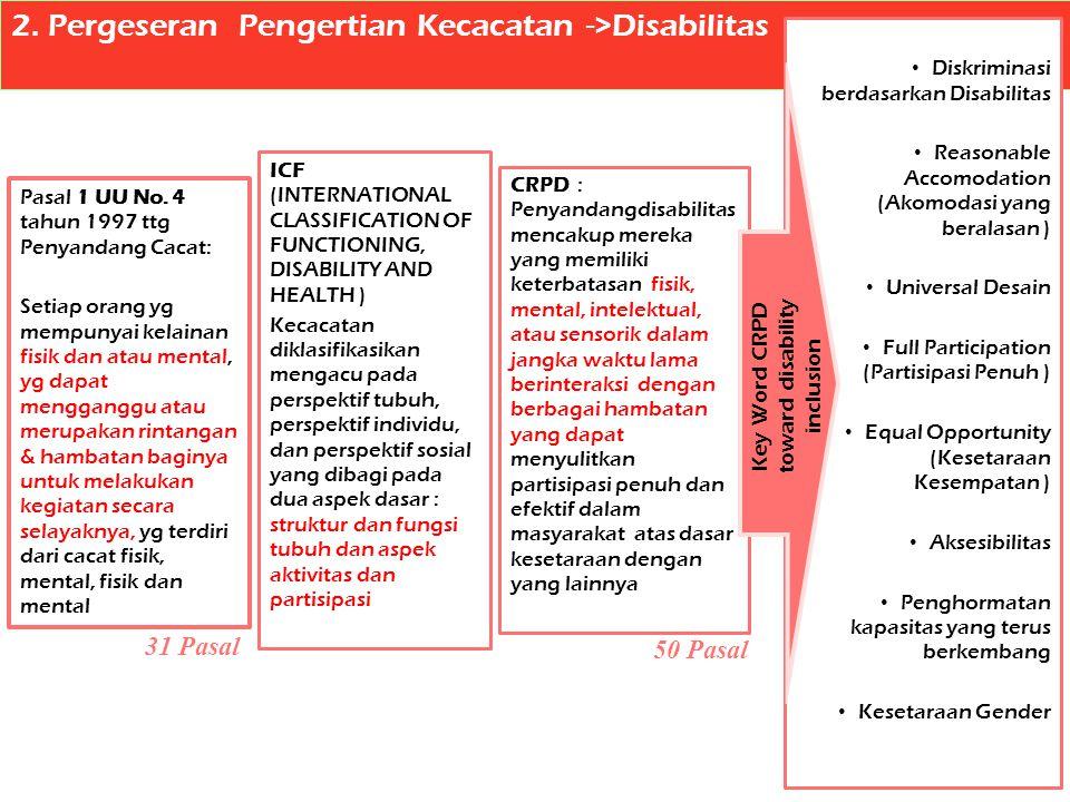 (5) Kesetaraan dan nondiskriminasi; (6) Perempuan Penyandang Cacat; (PPA) (7) Anak-anak Penyandang Cacat; (KEMENSOS) (8) Peningkatan kesadaran; (KOMINFO) (9) Aksesibilitas; (PU, PERHUBUNGAN, PARIWISATA, DLL) (10)Hak hidup; (11)Situasi-situasi beresiko dan darurat kemanusiaan; (KEMENSOS, BNPB) (12)Pengakuan yang setara di hadapan hukum; (HUKHAM) (13)Akses atas peradilan; (HUKHAM) (14)Kebebasan dan keamanan seseorang; (HUKHAM) (15)Kebebasan dari penyiksaan atau perlakuan atau penghukuman yang kejam, tidak manusiawi atau merendahkan martabat; (HUKHAM) (16)Kebebasan dari eksploitasi, kekerasan dan penganiayaan; (HUKHAM) (17)Perlindungan terhadap integritas seseorang; (HUKHAM) (18) Kebebasan bergerak dan kebangsaan; (19) Hidup mandiri dan keterlibatan dalam masyarakat; (20)Mobilitas personal; (21)Kebebasan berekspresi dan berpendapat serta akses terhadap informasi; (22)Penghormatan terhadap privasi; (23)Penghormatan terhadap rumah dan keluarga; (24)Pendidikan; (25)Kesehatan; (26)Habilitasi dan rehabilitasi; (27) Pekerjaan; (28)Standar kehidupan yang layak dan jaminan sosial; (29) Partisipasi dalam kehidupan politik dan publik; (30)Partisipasi dalam kehidupan budaya, rekreasi, waktu luang dan olah raga 3.