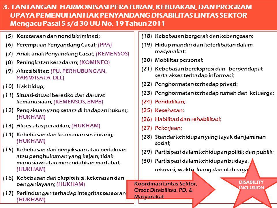 (5) Kesetaraan dan nondiskriminasi; (6) Perempuan Penyandang Cacat; (PPA) (7) Anak-anak Penyandang Cacat; (KEMENSOS) (8) Peningkatan kesadaran; (KOMIN