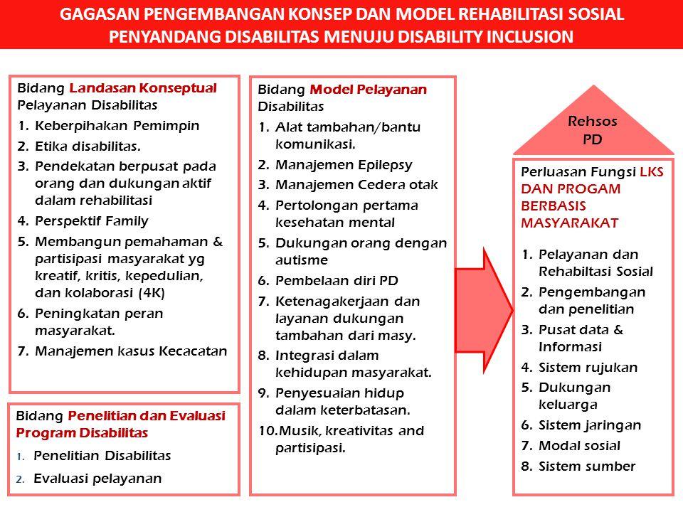 Bidang Model Pelayanan Disabilitas 1.Alat tambahan/bantu komunikasi. 2.Manajemen Epilepsy 3.Manajemen Cedera otak 4.Pertolongan pertama kesehatan ment