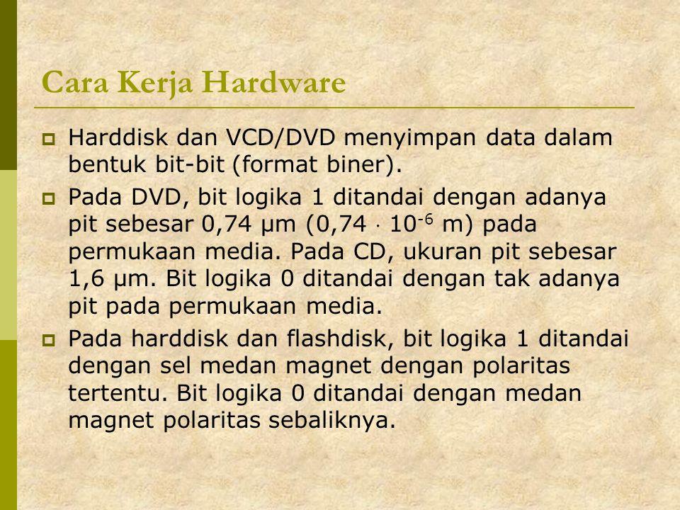 Cara Kerja Hardware  Harddisk dan VCD/DVD menyimpan data dalam bentuk bit-bit (format biner).  Pada DVD, bit logika 1 ditandai dengan adanya pit seb