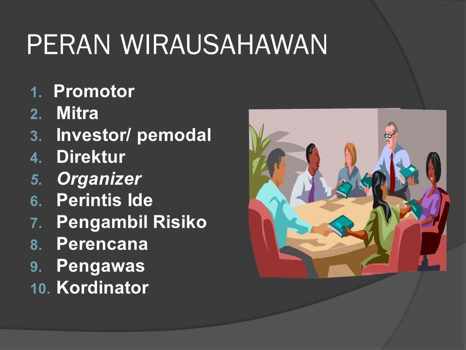 PERAN WIRAUSAHAWAN 1. Promotor 2. Mitra 3. Investor/ pemodal 4. Direktur 5. Organizer 6. Perintis Ide 7. Pengambil Risiko 8. Perencana 9. Pengawas 10.