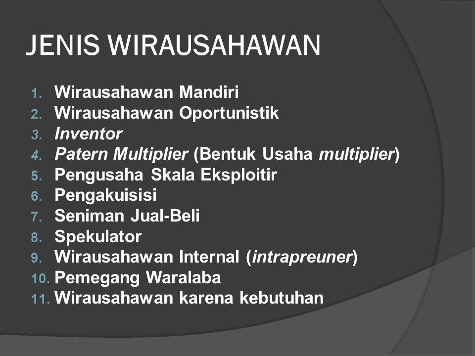 JENIS WIRAUSAHAWAN 1. Wirausahawan Mandiri 2. Wirausahawan Oportunistik 3. Inventor 4. Patern Multiplier (Bentuk Usaha multiplier) 5. Pengusaha Skala