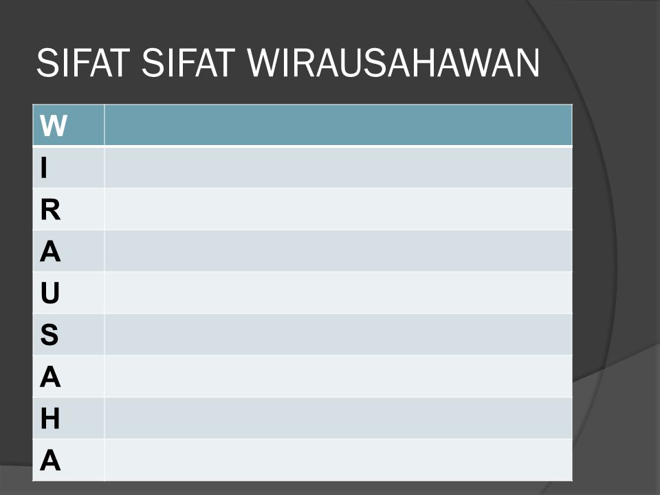 SIFAT SIFAT WIRAUSAHAWAN W I R A U S A H A
