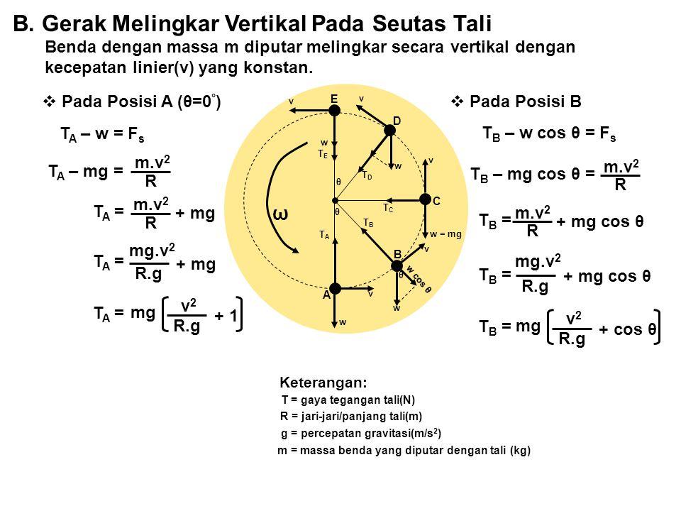 B. Gerak Melingkar Vertikal Pada Seutas Tali Benda dengan massa m diputar melingkar secara vertikal dengan kecepatan linier(v) yang konstan.  Pada Po