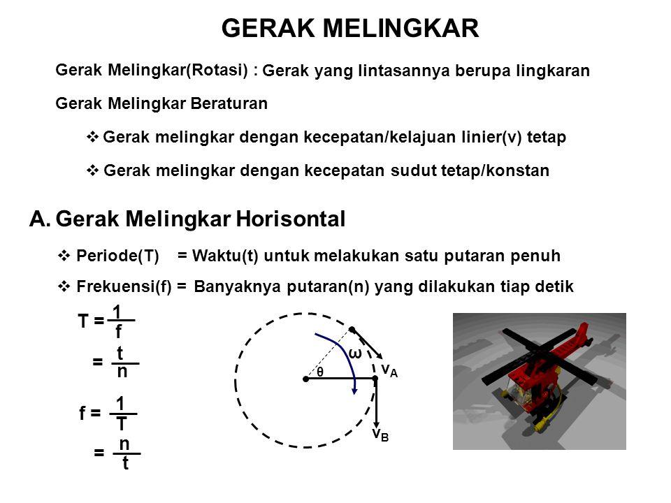 Gerak Melingkar(Rotasi) : Gerak Melingkar Beraturan   A.  Periode(T) =  Frekuensi(f) = T = 1 f f = 1 T = t n = n t ω vAvA vBvB θ Gerak yang lintas