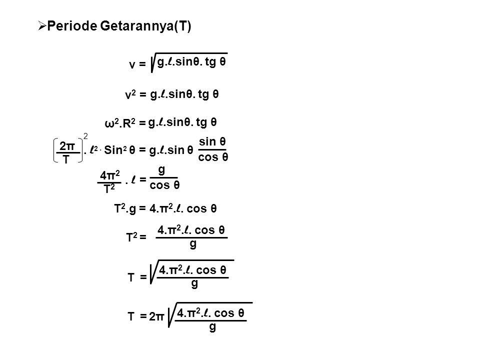 v = g. l.sinθ. tg θ v 2 = g. l.sinθ. tg θ ω 2.R 2 = g. l.sinθ. tg θ 2π2π T 2. l 2. Sin 2 θ = g. l.sin θ sin θ cos θ 4π24π2 T2T2. l = g cos θ T 2.g = 4