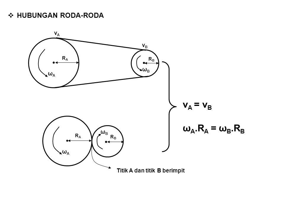  HUBUNGAN RODA-RODA ωAωA ωAωA ωBωB ωBωB vAvA vBvB RARA RBRB RARA RBRB Titik A dan titik B berimpit v A = v B ω A.R A = ω B.R B