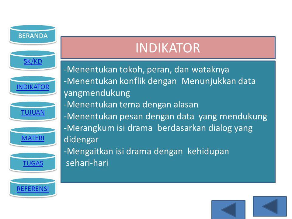 BERANDA SK/KD INDIKATOR TUJUAN MATERI TUGAS REFERENSI INDIKATOR -Menentukan tokoh, peran, dan wataknya -Menentukan konflik dengan Menunjukkan data yan