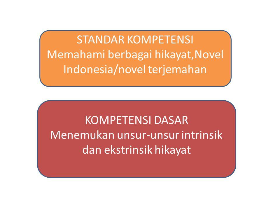 3.Unsur dalam hikayat jenis biografi a.