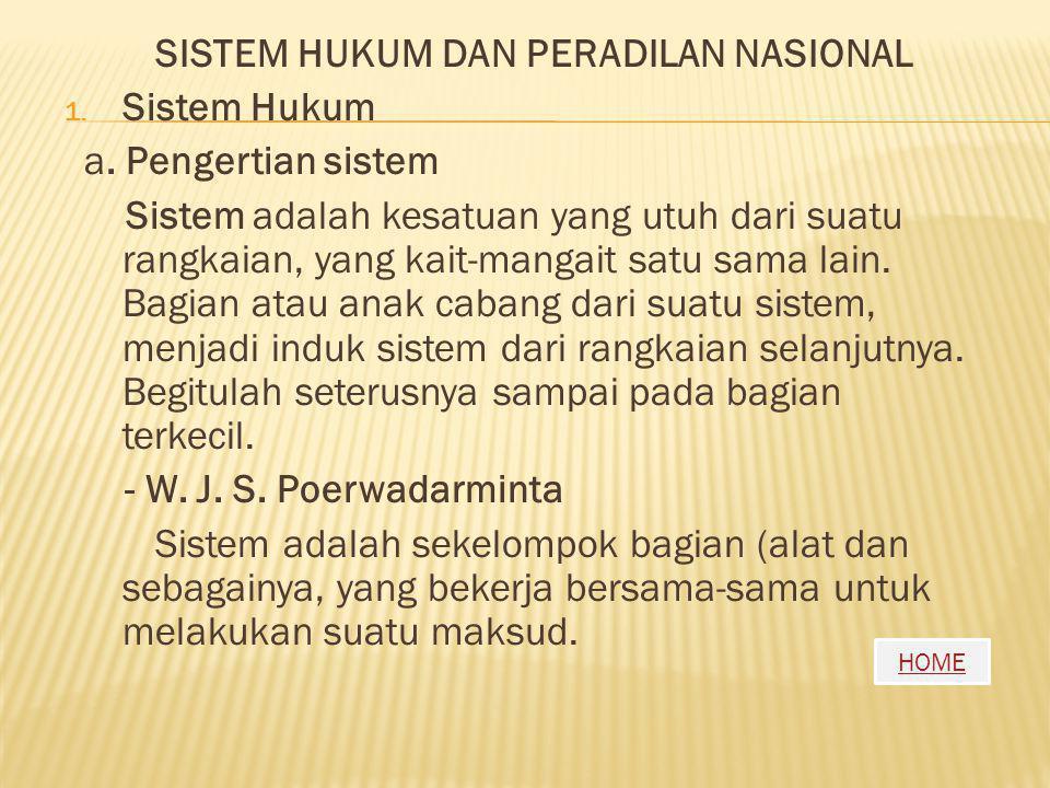 HOME SISTEM HUKUM DAN PERADILAN NASIONAL 1.Sistem Hukum a.