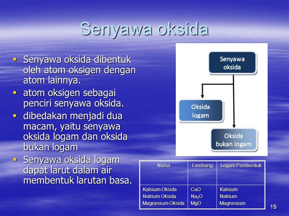 15 Senyawa oksida  Senyawa oksida dibentuk oleh atom oksigen dengan atom lainnya.  atom oksigen sebagai penciri senyawa oksida.  dibedakan menjadi