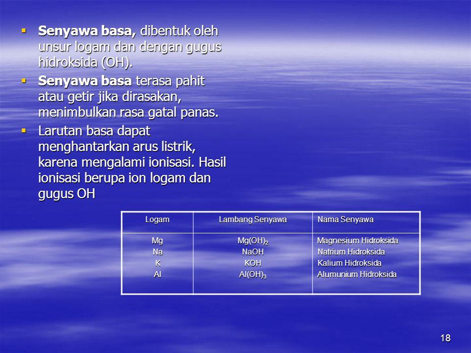 18  Senyawa basa, dibentuk oleh unsur logam dan dengan gugus hidroksida (OH).  Senyawa basa terasa pahit atau getir jika dirasakan, menimbulkan rasa