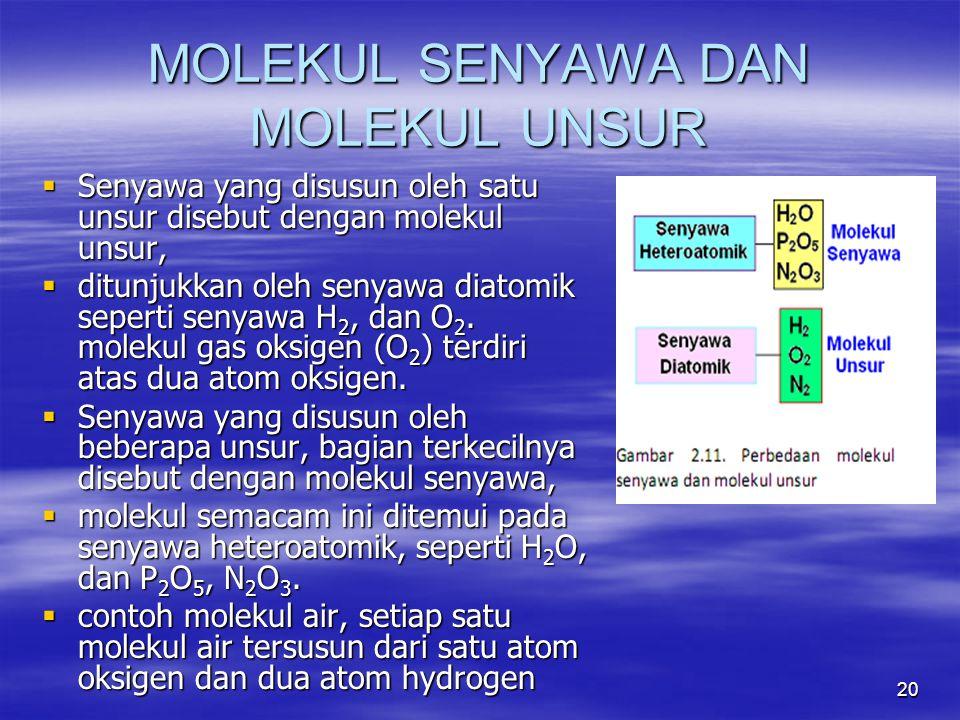 20 MOLEKUL SENYAWA DAN MOLEKUL UNSUR  Senyawa yang disusun oleh satu unsur disebut dengan molekul unsur,  ditunjukkan oleh senyawa diatomik seperti