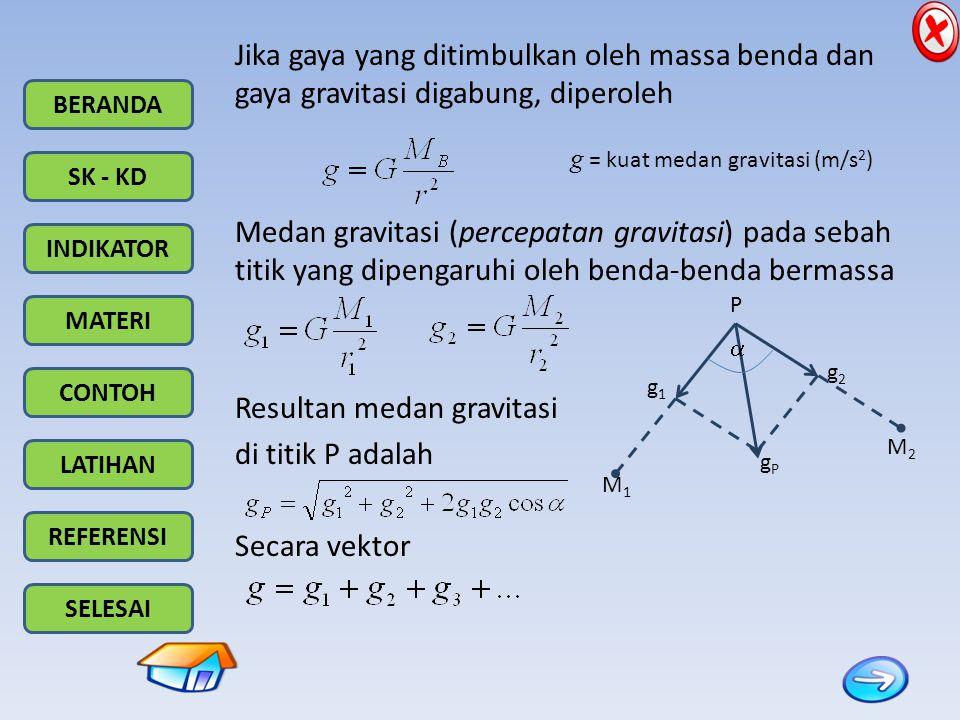 BERANDA SK - KD INDIKATOR MATERI CONTOH LATIHAN REFERENSI SELESAI Jika gaya yang ditimbulkan oleh massa benda dan gaya gravitasi digabung, diperoleh M