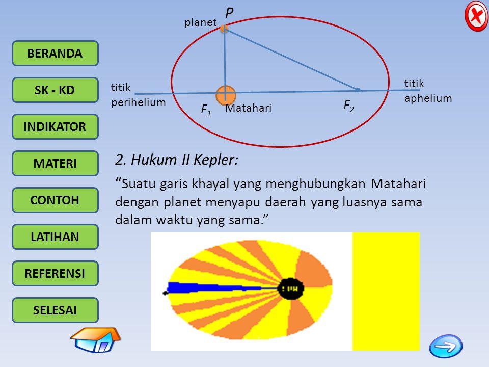 """BERANDA SK - KD INDIKATOR MATERI CONTOH LATIHAN REFERENSI SELESAI Matahari titik perihelium planet P F1F1 F2F2 titik aphelium 2. Hukum II Kepler: """" Su"""