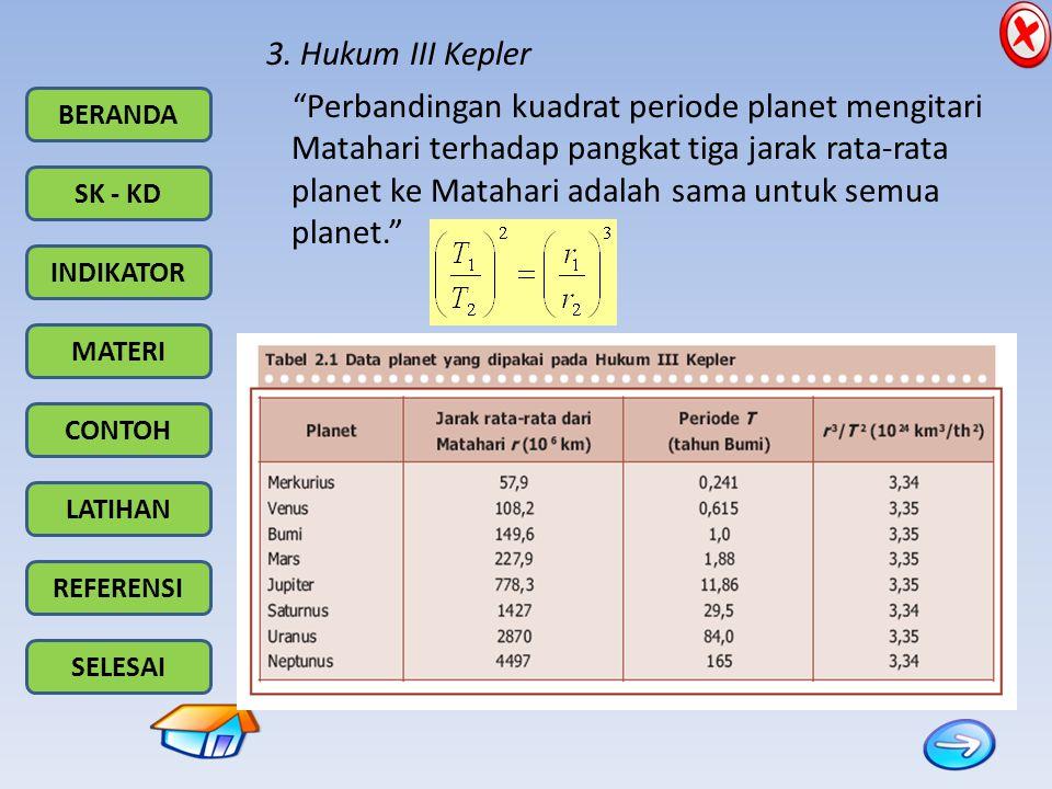 """BERANDA SK - KD INDIKATOR MATERI CONTOH LATIHAN REFERENSI SELESAI """"Perbandingan kuadrat periode planet mengitari Matahari terhadap pangkat tiga jarak"""
