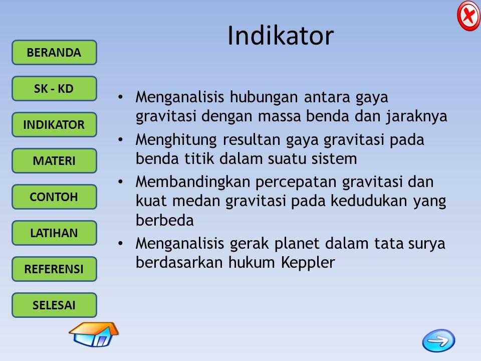 BERANDA SK - KD INDIKATOR MATERI CONTOH LATIHAN REFERENSI SELESAI Indikator Menganalisis hubungan antara gaya gravitasi dengan massa benda dan jarakny