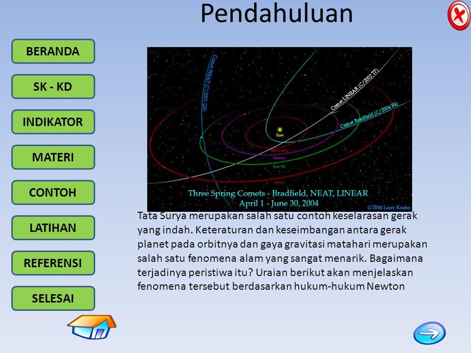 BERANDA SK - KD INDIKATOR MATERI CONTOH LATIHAN REFERENSI SELESAI Contoh : 2 Jika medan gravitasi dipermukaan bumi 9,8.