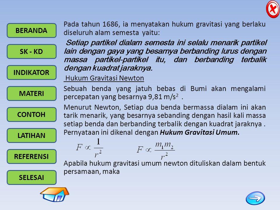 BERANDA SK - KD INDIKATOR MATERI CONTOH LATIHAN REFERENSI SELESAI 1.Bambang Haryadi, Fisika untuk SMA/MA Kelas XI.2007.