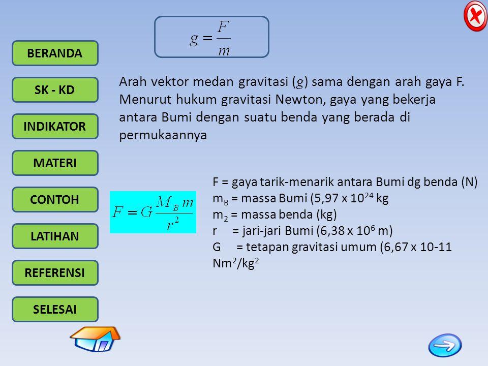BERANDA SK - KD INDIKATOR MATERI CONTOH LATIHAN REFERENSI SELESAI Jika gaya yang ditimbulkan oleh massa benda dan gaya gravitasi digabung, diperoleh Medan gravitasi (percepatan gravitasi) pada sebah titik yang dipengaruhi oleh benda-benda bermassa Resultan medan gravitasi di titik P adalah Secara vektor g = kuat medan gravitasi (m/s 2 ) g2g2 M1M1 gPgP M2M2 g1g1 P 