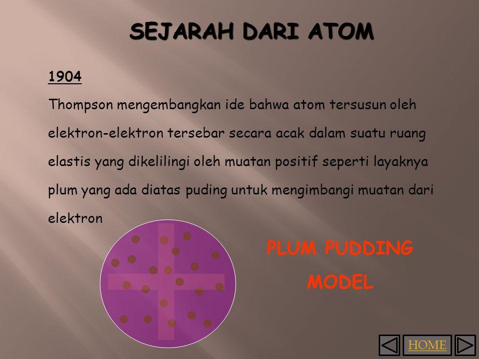 HOME Thompson mengembangkan ide bahwa atom tersusun oleh elektron-elektron tersebar secara acak dalam suatu ruang elastis yang dikelilingi oleh muatan positif seperti layaknya plum yang ada diatas puding untuk mengimbangi muatan dari elektron 1904 PLUM PUDDING MODEL SEJARAH DARI ATOM