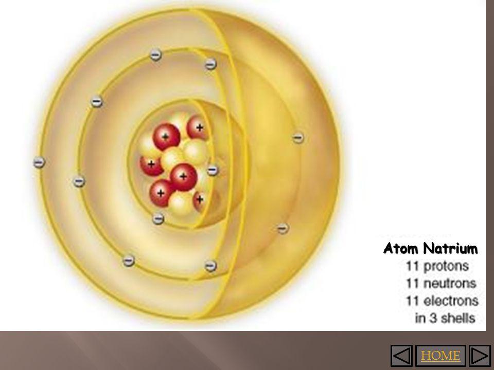 HOME Atom Natrium