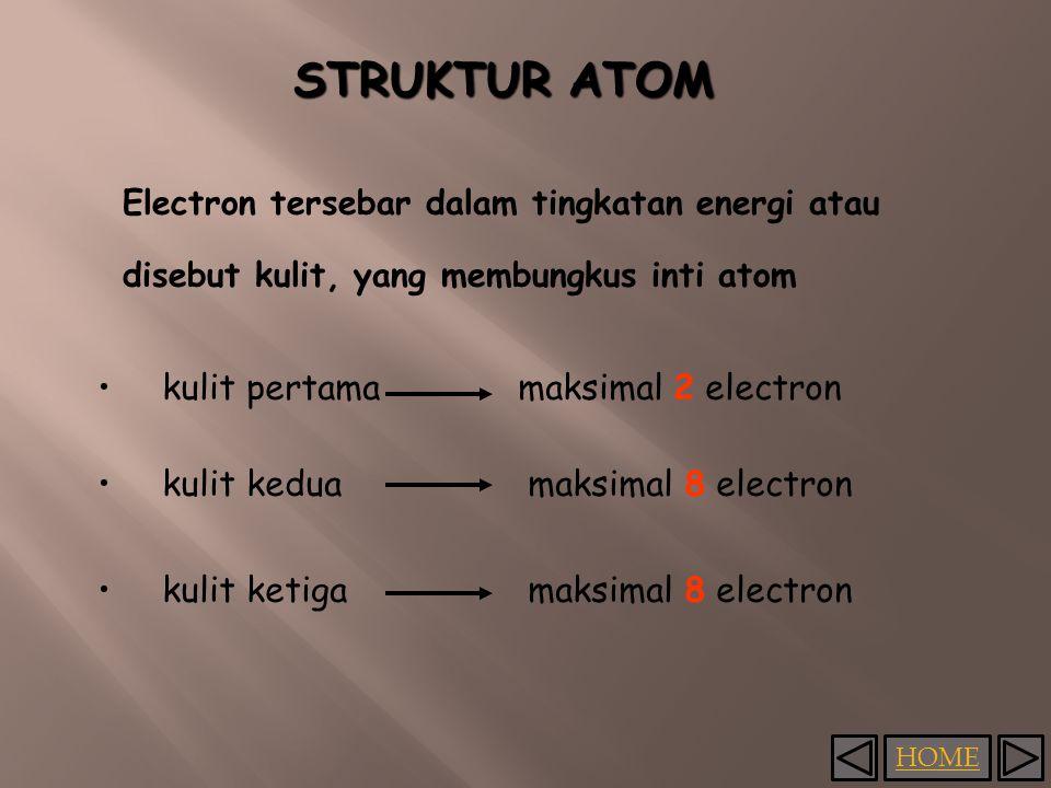 HOME STRUKTUR ATOM Electron tersebar dalam tingkatan energi atau disebut kulit, yang membungkus inti atom kulit pertamamaksimal 2 electron kulit kedua maksimal 8 electron kulit ketiga maksimal 8 electron