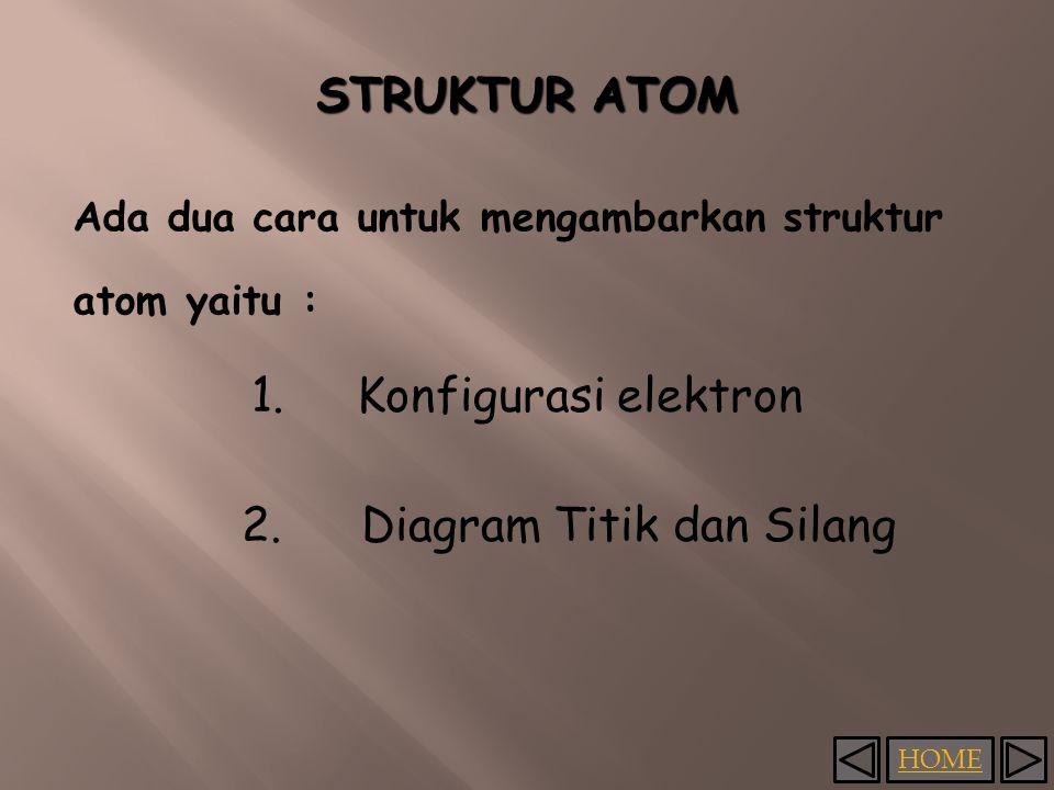 HOME Ada dua cara untuk mengambarkan struktur atom yaitu : 1.