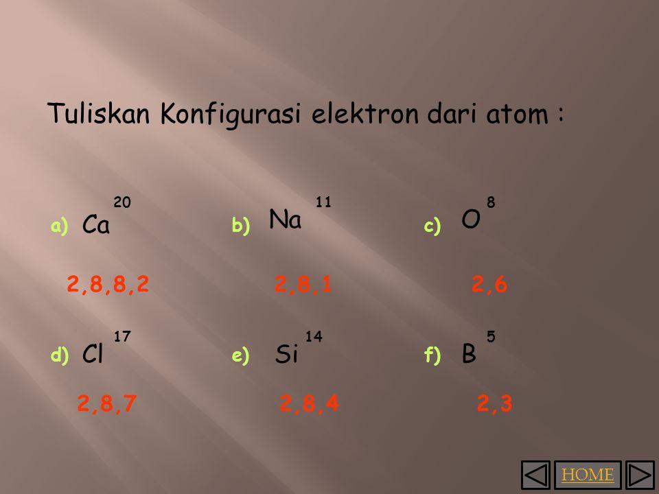 HOME Tuliskan Konfigurasi elektron dari atom : Ca O ClSi Na 20118 1714 B 5 a)b)c) d)e)f) 2,8,8,22,8,1 2,8,72,8,42,3 2,6