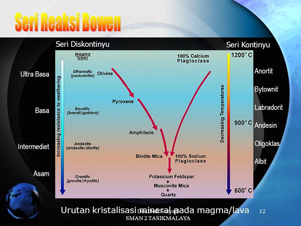 Drs.Dedi Suryadi SMAN 2 TASIKMALAYA 12 Urutan kristalisasi mineral pada magma/lava Anortit Bytownit Labradorit Andesin Oligoklas Albit Seri Kontinyu S