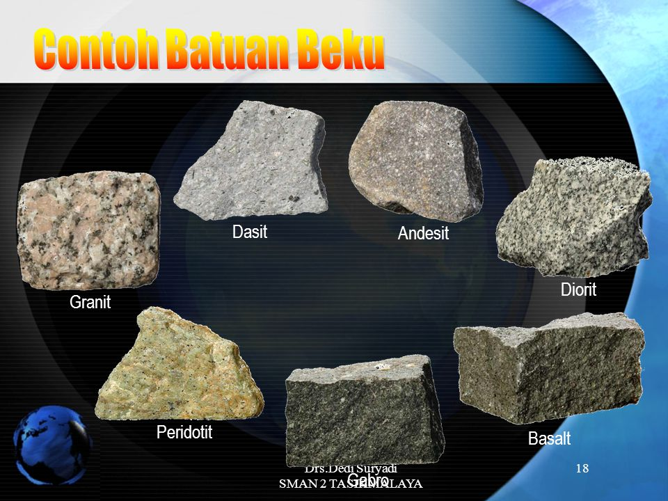 Drs.Dedi Suryadi SMAN 2 TASIKMALAYA 18 Basalt Andesit Granit Gabro Peridotit Diorit Dasit