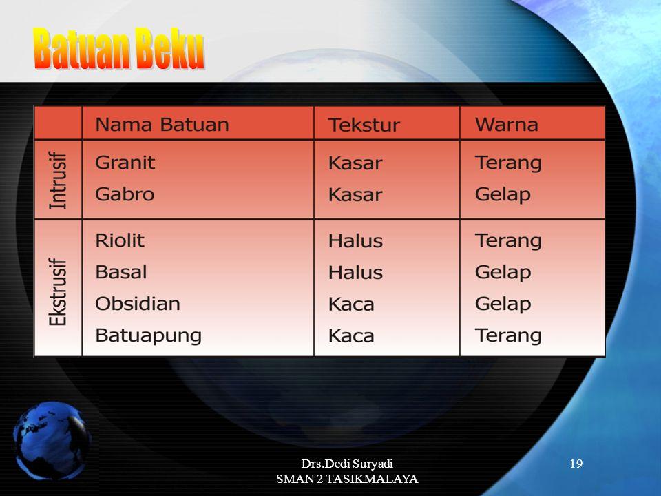 Drs.Dedi Suryadi SMAN 2 TASIKMALAYA 19