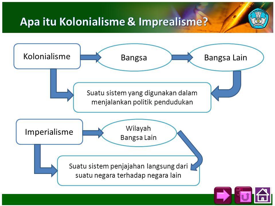 Kolonialisme Imperialisme BangsaBangsa Lain Suatu sistem yang digunakan dalam menjalankan politik pendudukan Wilayah Bangsa Lain Suatu sistem penjajah