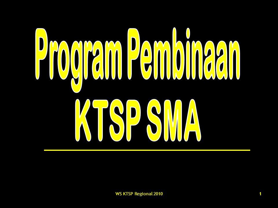 WS KTSP Regional 201022 13.Belum seluruh Provinsi dan Kabu- paten/Kota menindak lanjuti dan memprogramkan kegiatan Bimtek KTSP secara tersistem dan berkesinambungan, dengan aloka- si dana yang memadai.