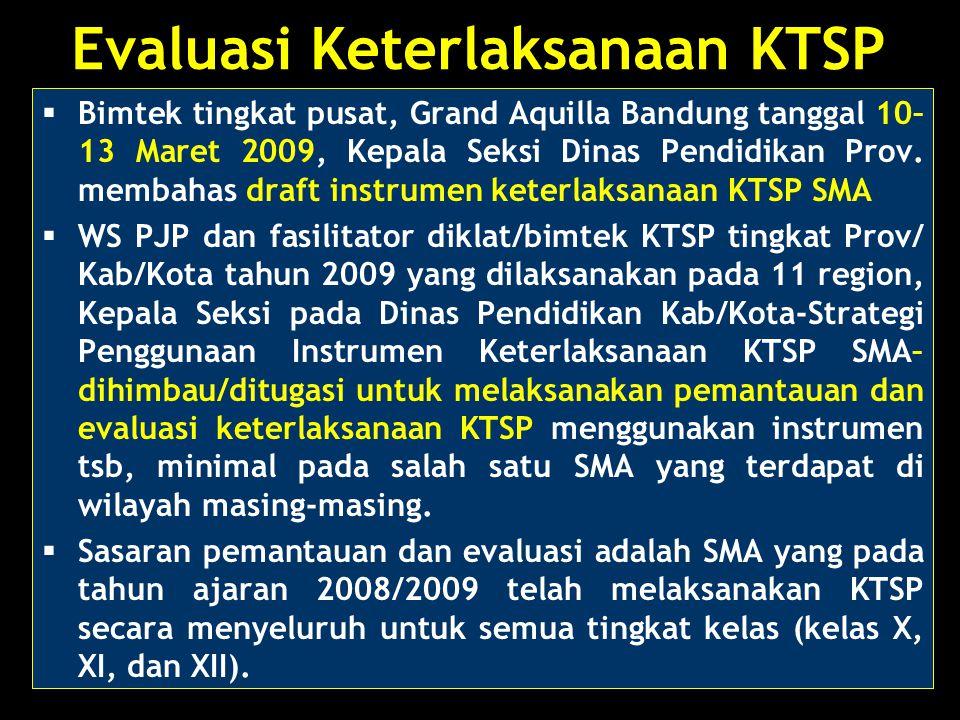 WS KTSP Regional 201024 Evaluasi Keterlaksanaan KTSP  Bimtek tingkat pusat, Grand Aquilla Bandung tanggal 10– 13 Maret 2009, Kepala Seksi Dinas Pendi