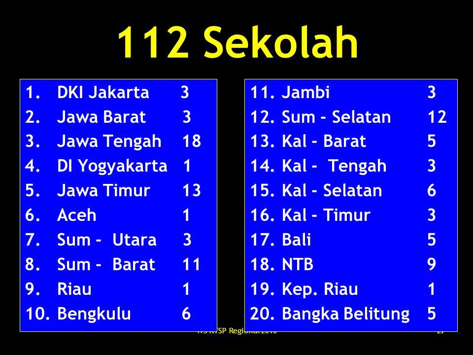 WS KTSP Regional 201027 112 Sekolah 1.DKI Jakarta 3 2.Jawa Barat 3 3.Jawa Tengah 18 4.DI Yogyakarta 1 5.Jawa Timur 13 6.Aceh 1 7.Sum - Utara 3 8.Sum -