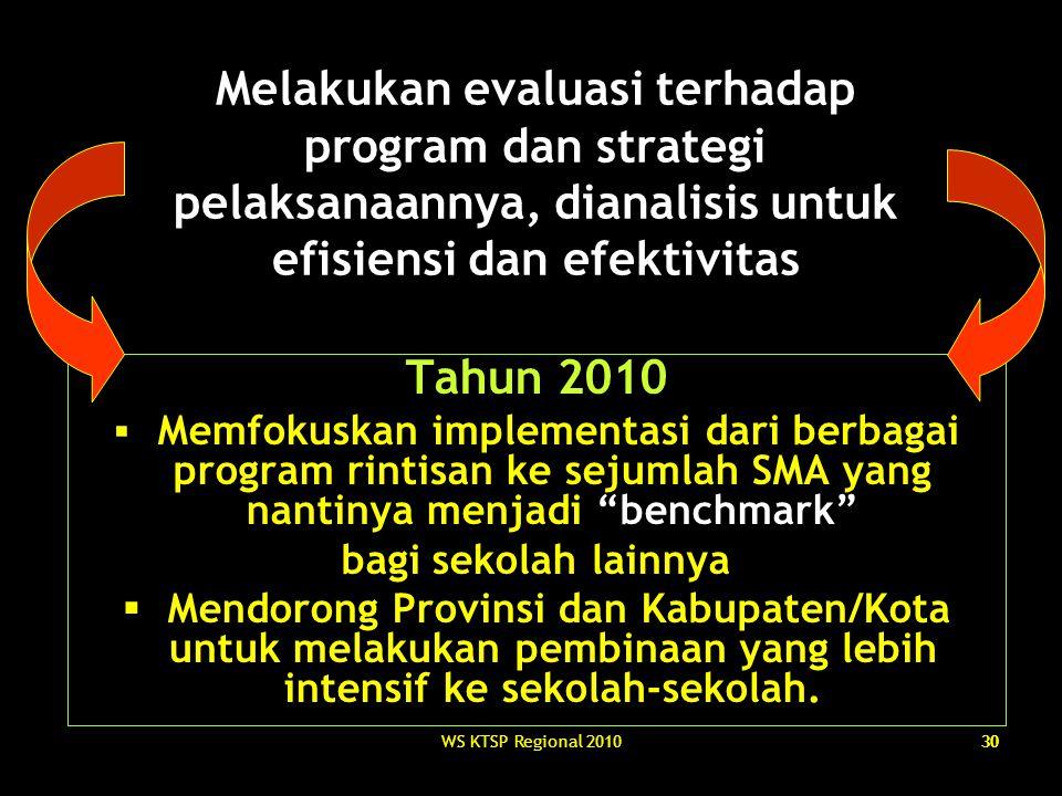WS KTSP Regional 201030 Melakukan evaluasi terhadap program dan strategi pelaksanaannya, dianalisis untuk efisiensi dan efektivitas Tahun 2010  Memfo