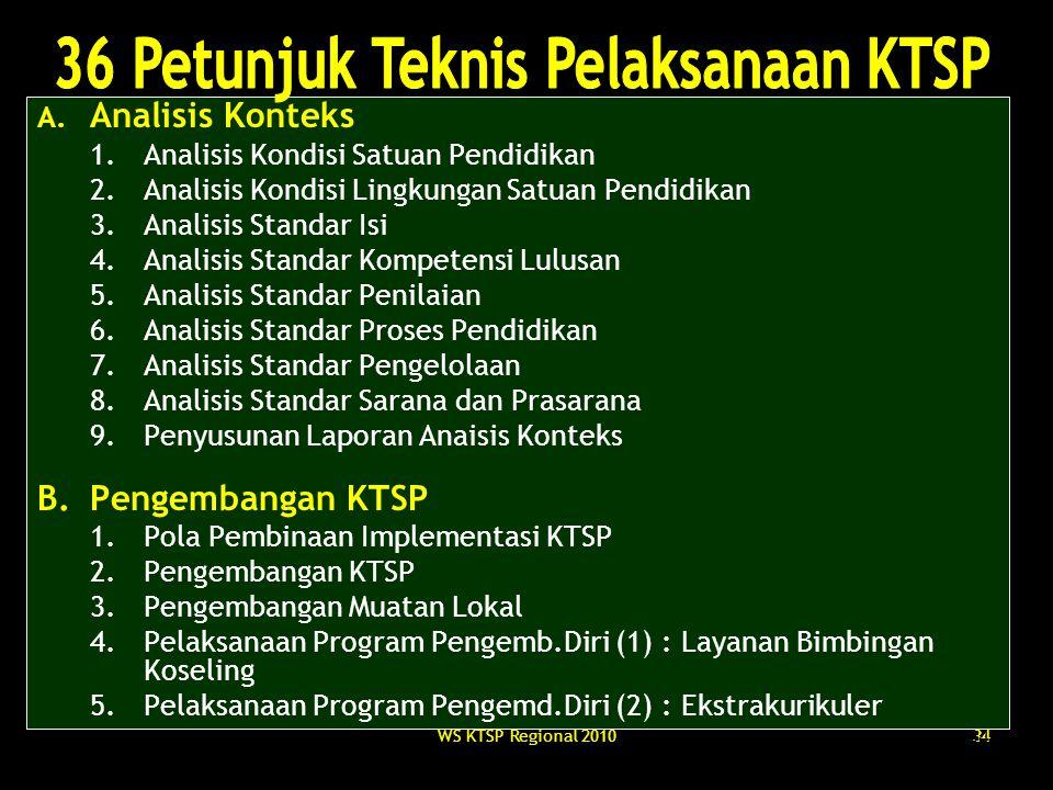 WS KTSP Regional 201034 A. Analisis Konteks 1.Analisis Kondisi Satuan Pendidikan 2.Analisis Kondisi Lingkungan Satuan Pendidikan 3.Analisis Standar Is