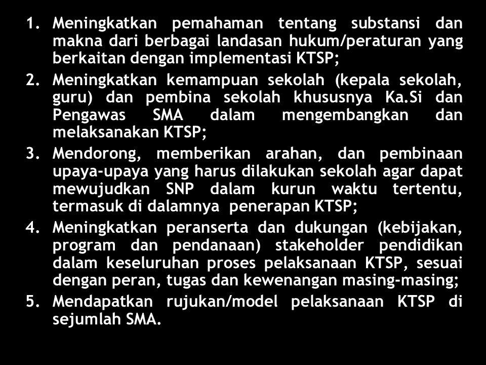 WS KTSP Regional 201055 Tujuan Bimtek KTSP SMA 1.Meningkatkan pemahaman tentang substansi dan makna dari berbagai landasan hukum/peraturan yang berkai