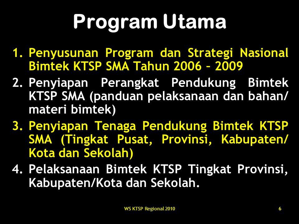WS KTSP Regional 201066 Program Utama 1.Penyusunan Program dan Strategi Nasional Bimtek KTSP SMA Tahun 2006 – 2009 2.Penyiapan Perangkat Pendukung Bim