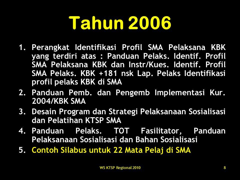 WS KTSP Regional 20108 1.Perangkat Identifikasi Profil SMA Pelaksana KBK yang terdiri atas : Panduan Pelaks. Identif. Profil SMA Pelaksana KBK dan Ins