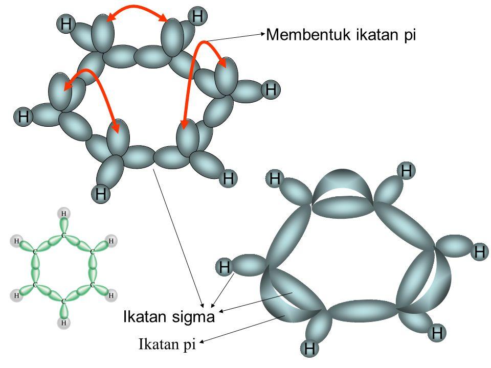 KESIMPULAN 1.Pada ikatan tunggal terdapat satu ikatan sigma (σ) 2.