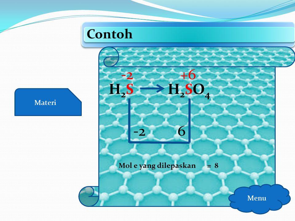 Materi Autoredoks Menu Reaksi redoks dimana hanya satu jenis atom ;….  Yang mengalami reduksi-oksidasi  Yang mengalami perubahan biloks  Yang berti