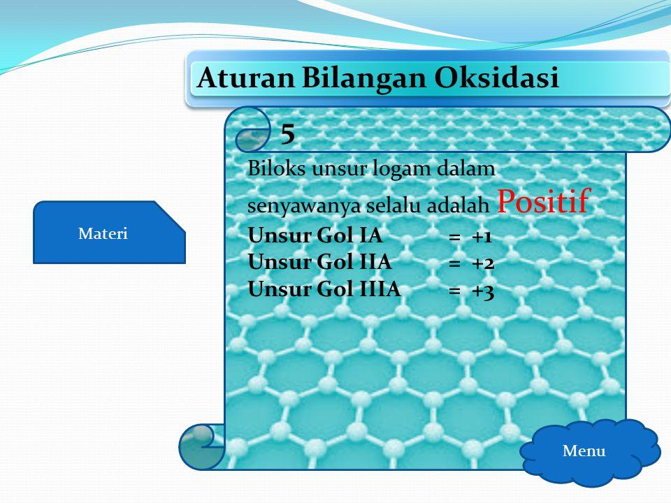 Materi Aturan Bilangan Oksidasi Menu Biloks O dalam senyawanya selalu adalah -2 H 2 O, HNO 3, H 2 SO 4, HF Kecuali Dalam peroksida= -1 H 2 O 2, Na 2 O