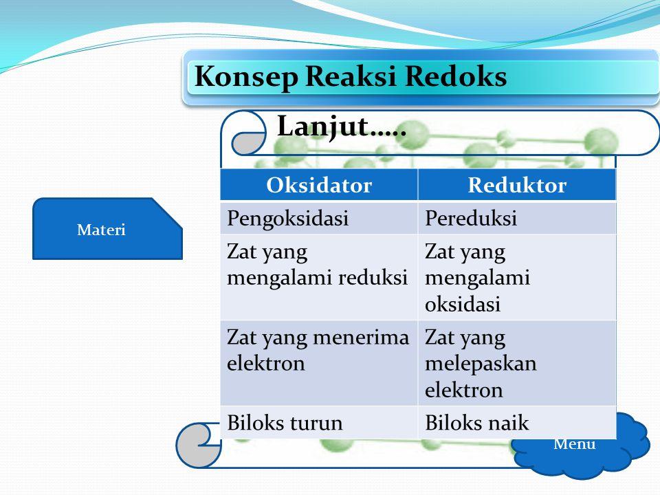 Materi Konsep Reaksi Redoks Menu  Reaksi yang mengalami peristiwa reduksi-Oksidasi  Reaksi yang mengalami perubahan Biloks  Reaksi yang mengalami s