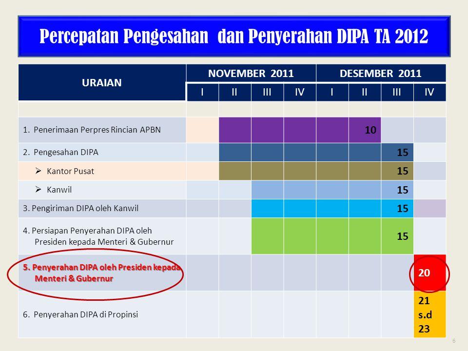 Percepatan Pengesahan dan Penyerahan DIPA TA 2012 6 6