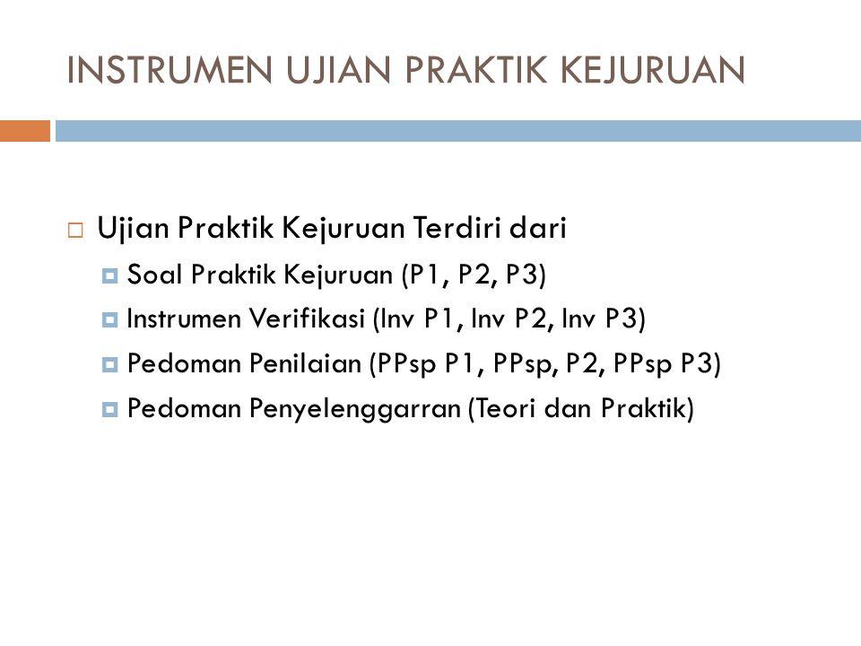 SOAL UJIAN PRAKTIK YANG SESUAI STANDAR  Pastikan Tahun Pelajaran 2012/2013  Mencantumkan Kode Uji dan Nama Kompetensi Keahlian sesuai Spektrum Kejuruan atau standar lain yang disepakati (untuk seni etnis dan kompetensi khusus)  Alokasi Waktu sesuai dengan pelaksanaan ujian per peserta uji  Soal lengkap dengan daftar peralatan dan bahan yang dibutuhkan  Daftar peralatan tertulis dengan rapi (lurus antara Nama, Spesifikasi, Jumlah dan Keterangan)  Jika soal membutuhkan acuan gambar, pastikan terdapat gambar pada soal